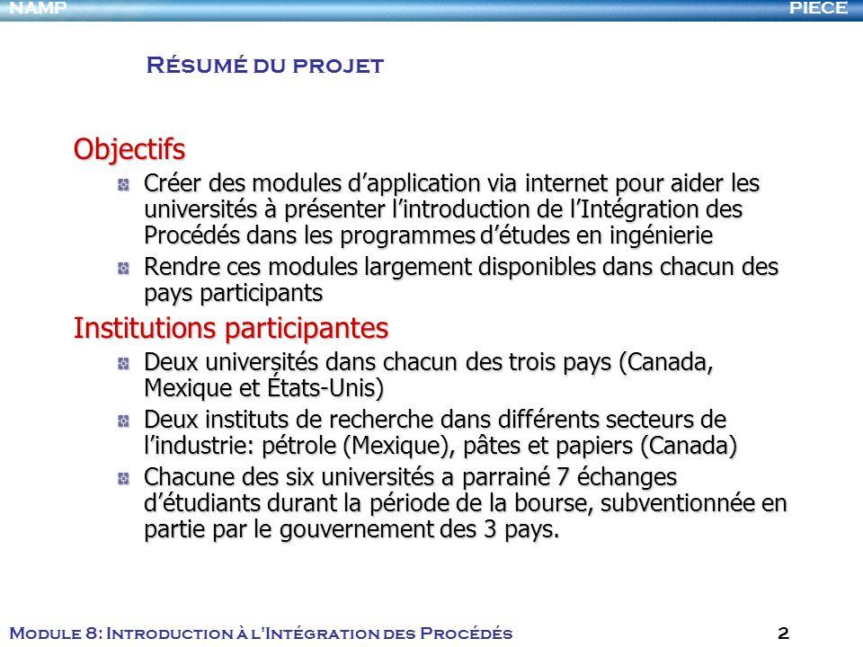 PIECENAMP Module 8: Introduction à l Intégration des Procédés 2 Résumé du projet Objectifs Créer des modules dapplication via internet pour aider les universités à présenter lintroduction de lIntégration des Procédés dans les programmes détudes en ingénierie Rendre ces modules largement disponibles dans chacun des pays participants Institutions participantes Deux universités dans chacun des trois pays (Canada, Mexique et États-Unis) Deux instituts de recherche dans différents secteurs de lindustrie: pétrole (Mexique), pâtes et papiers (Canada) Chacune des six universités a parrainé 7 échanges détudiants durant la période de la bourse, subventionnée en partie par le gouvernement des 3 pays.