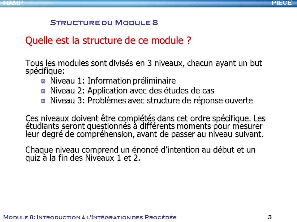 PIECENAMP Module 8: Introduction à l Intégration des Procédés 4 Quel est le but de ce module .