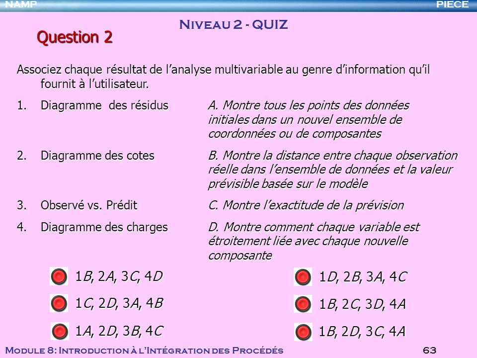 PIECENAMP Module 8: Introduction à l'Intégration des Procédés 63 Question 2 Associez chaque résultat de lanalyse multivariable au genre dinformation q