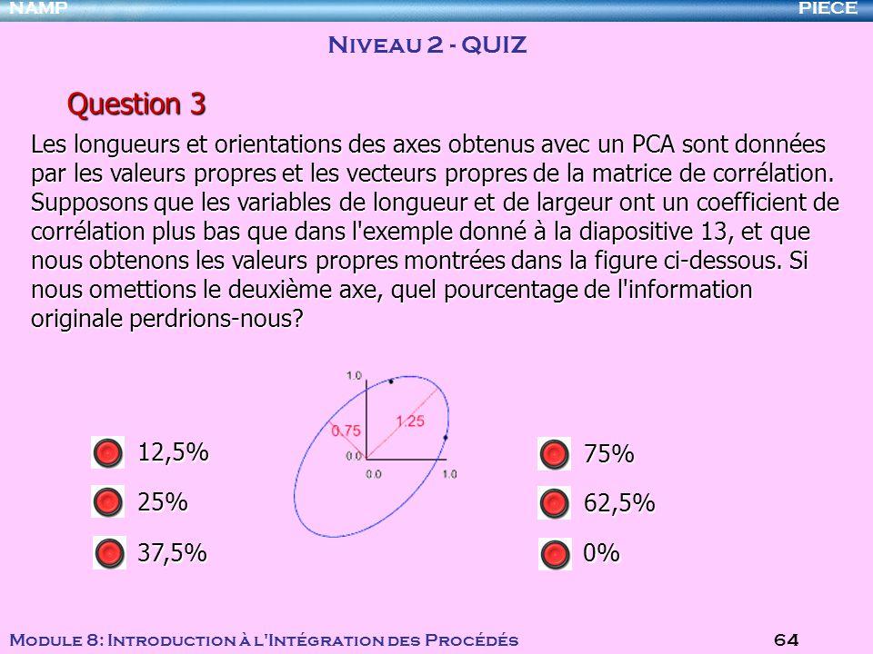 PIECENAMP Module 8: Introduction à l'Intégration des Procédés 64 Question 3 Les longueurs et orientations des axes obtenus avec un PCA sont données pa
