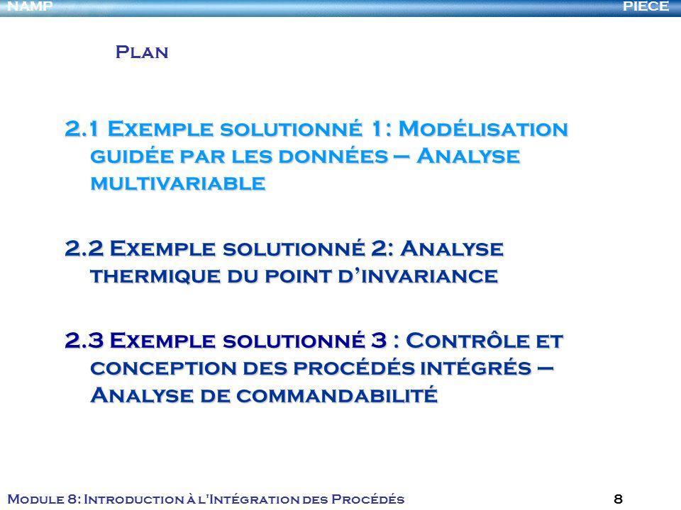 PIECENAMP Module 8: Introduction à l Intégration des Procédés 9 Exemple solutionné 1: Modélisation guidée par les données – Analyse multivariable