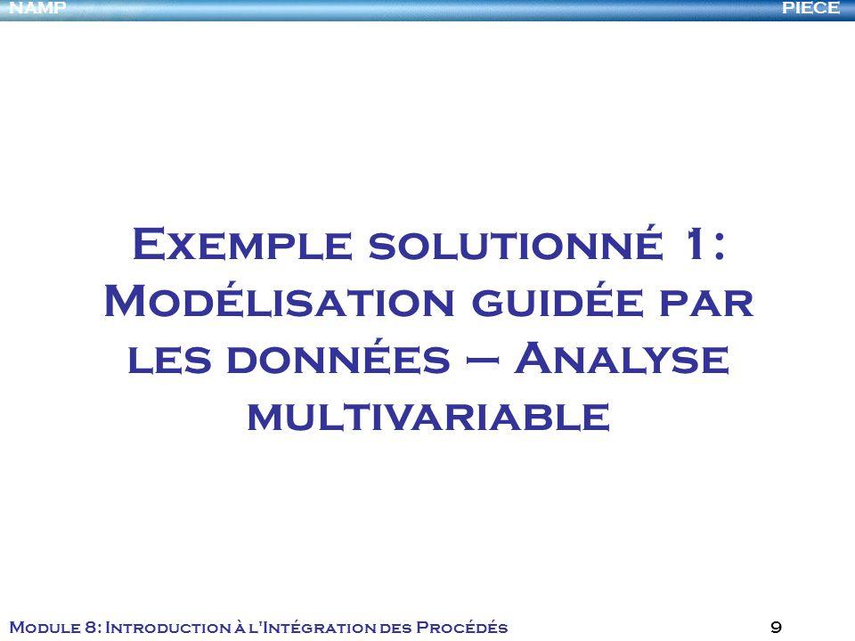 PIECENAMP Module 8: Introduction à l Intégration des Procédés 10 2.1 Exemple solutionné 1: Modélisation guidée par les données – Analyse multivariable – RappelTmtX1X4X5Rep Y avec Y sans 112.512.74 122.363.22 132.452.56 20112.633.23 20122.552.47 20132.652.31 31012.452.67 31022.62.45 31032.532.98 40113.023.22 40122.72.57 40132.972.63 500012.893.16 500022.563.32 500032.523.26 60112.443.1 60122.222.97 60132.272.92 Représentation graphique de MVA Données brutes: impossibles à interpréter Modèle statistique (interne au logiciel) Éléments de sortie 2-D variations Y X X X X milliers de rangées centaines de colonnes............