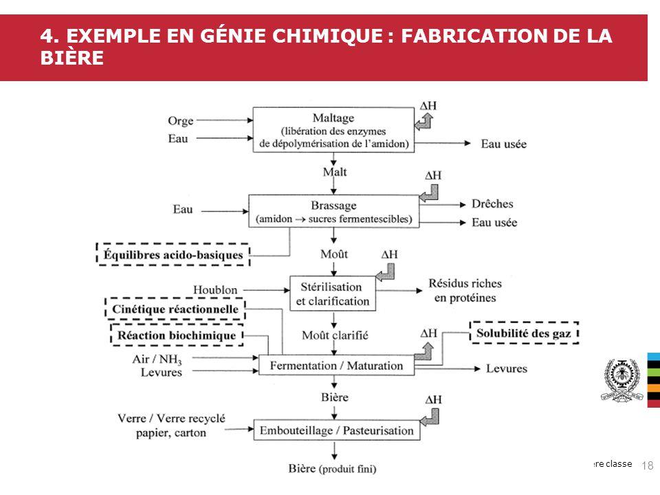 Le génie en première classe 4. EXEMPLE EN GÉNIE CHIMIQUE : FABRICATION DE LA BIÈRE 18