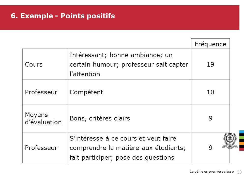 Le génie en première classe 6. Exemple - Points positifs Fréquence Cours Intéressant; bonne ambiance; un certain humour; professeur sait capter l'atte