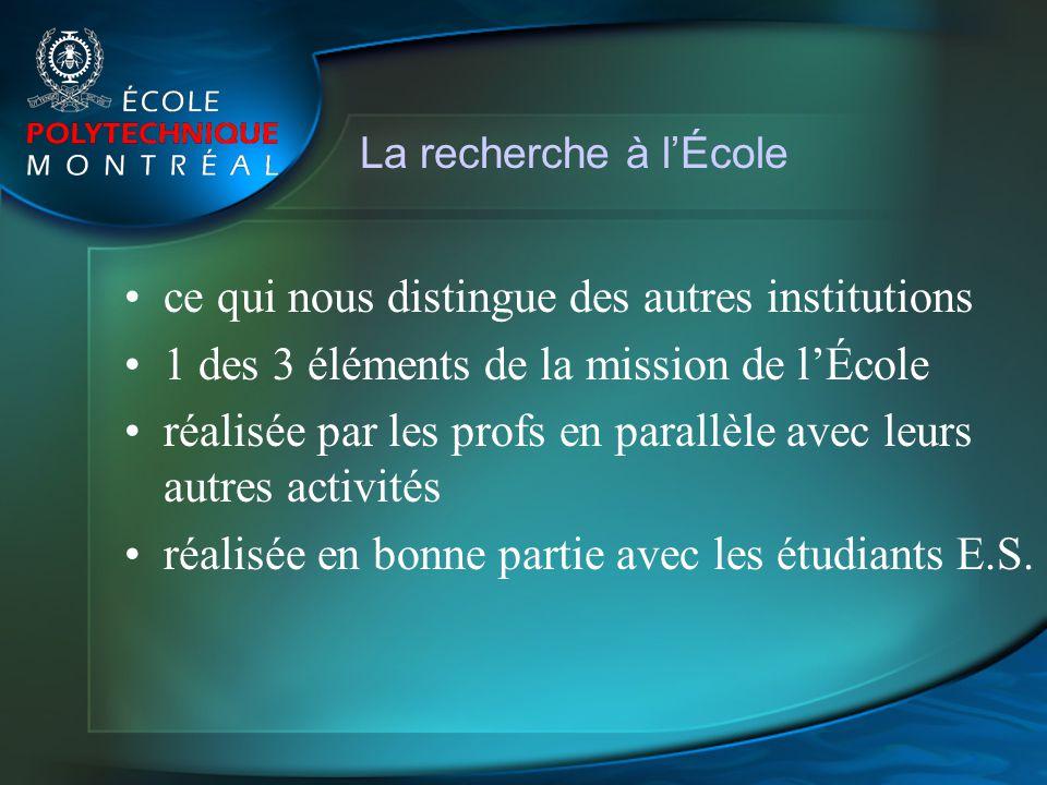 La recherche à lÉcole ce qui nous distingue des autres institutions 1 des 3 éléments de la mission de lÉcole réalisée par les profs en parallèle avec