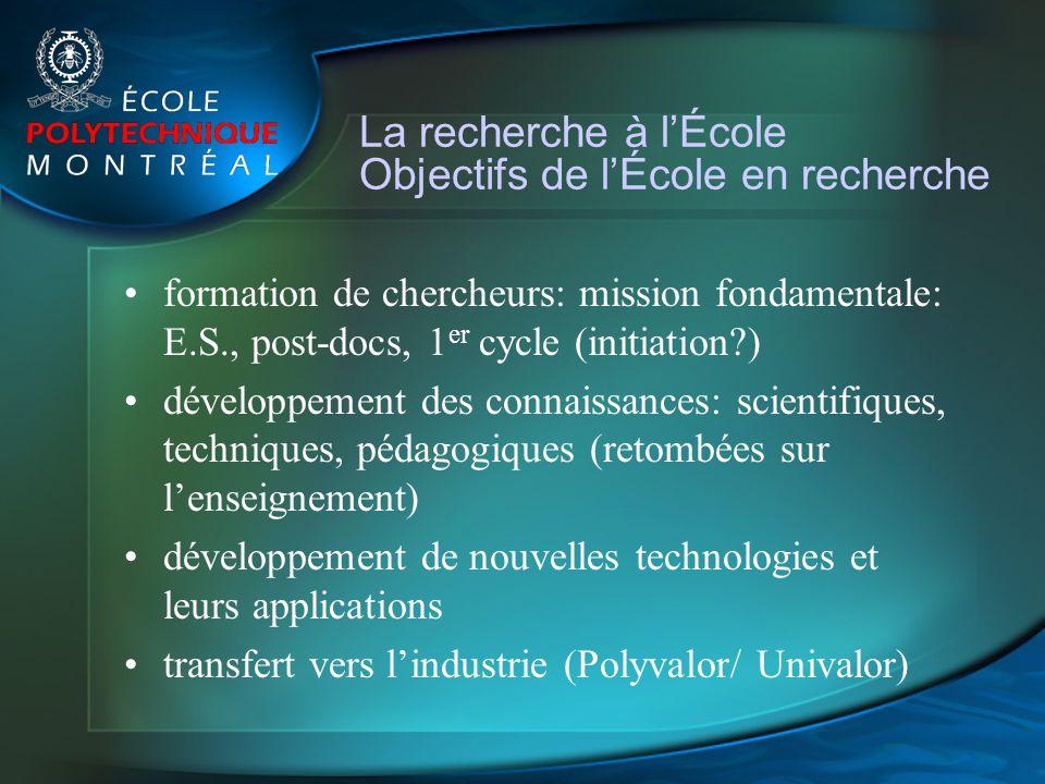 La recherche à lÉcole Objectifs de lÉcole en recherche formation de chercheurs: mission fondamentale: E.S., post-docs, 1 er cycle (initiation?) dévelo
