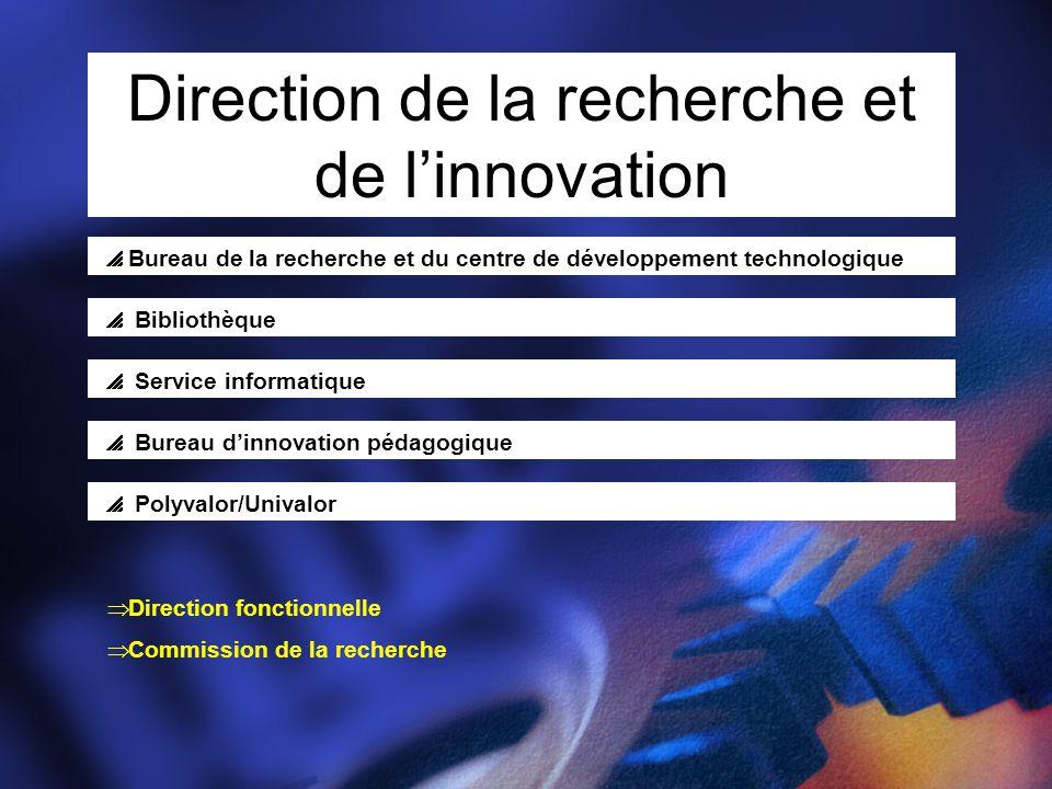 Direction de la recherche et de linnovation Bibliothèque Bureau de la recherche et du centre de développement technologique Service informatique Burea