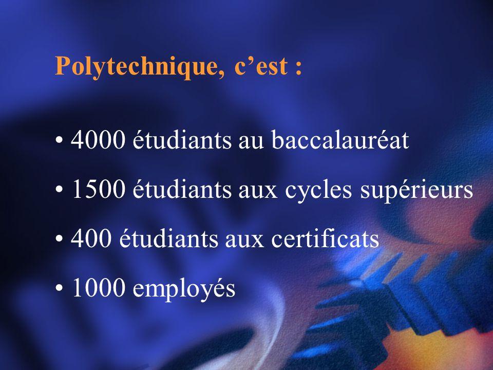 4000 étudiants au baccalauréat 1500 étudiants aux cycles supérieurs 400 étudiants aux certificats 1000 employés Polytechnique, cest :