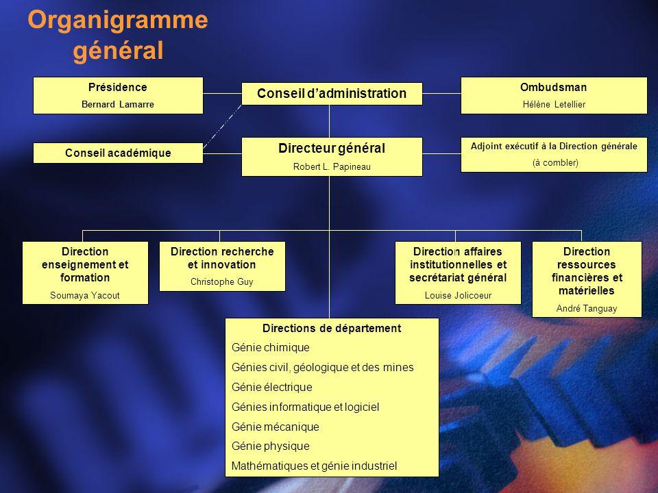 Conseil dadministration Ombudsman Hélène Letellier Adjoint exécutif à la Direction générale (à combler) Présidence Bernard Lamarre Directeur général R