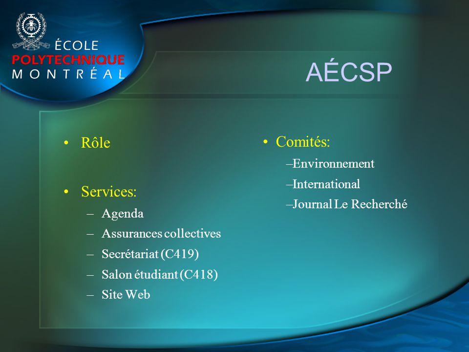 AÉCSP Rôle Services: –Agenda –Assurances collectives –Secrétariat (C419) –Salon étudiant (C418) –Site Web Comités: –Environnement –International –Jour