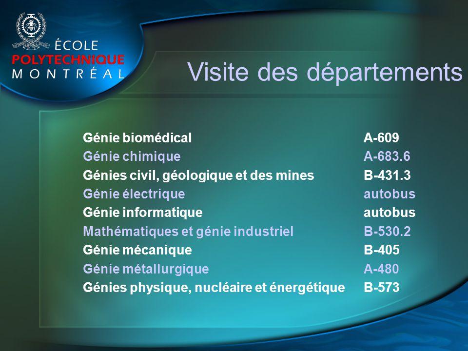 Génie biomédicalA-609 Génie chimiqueA-683.6 Génies civil, géologique et des minesB-431.3 Génie électriqueautobus Génie informatiqueautobus Mathématiqu