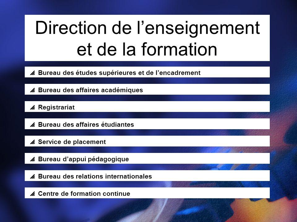 Direction de lenseignement et de la formation Bureau des affaires académiques Bureau des études supérieures et de lencadrement Registrariat Bureau des