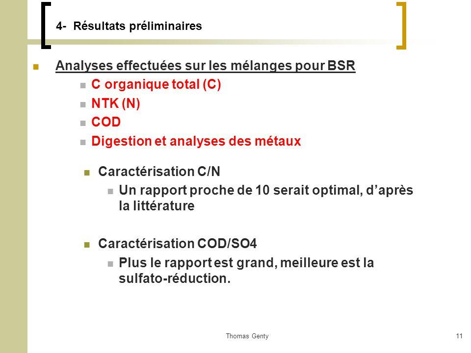 Thomas Genty11 4- Résultats préliminaires Analyses effectuées sur les mélanges pour BSR C organique total (C) NTK (N) COD Digestion et analyses des métaux Caractérisation C/N Un rapport proche de 10 serait optimal, daprès la littérature Caractérisation COD/SO4 Plus le rapport est grand, meilleure est la sulfato-réduction.