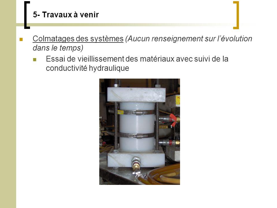 5- Travaux à venir Colmatages des systèmes (Aucun renseignement sur lévolution dans le temps) Essai de vieillissement des matériaux avec suivi de la conductivité hydraulique