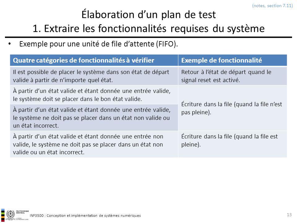 INF3500 : Conception et implémentation de systèmes numériques Élaboration dun plan de test 1. Extraire les fonctionnalités requises du système Exemple