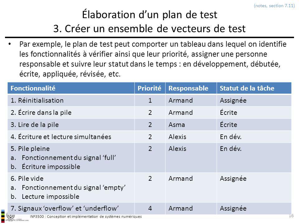 INF3500 : Conception et implémentation de systèmes numériques Élaboration dun plan de test 3. Créer un ensemble de vecteurs de test Par exemple, le pl