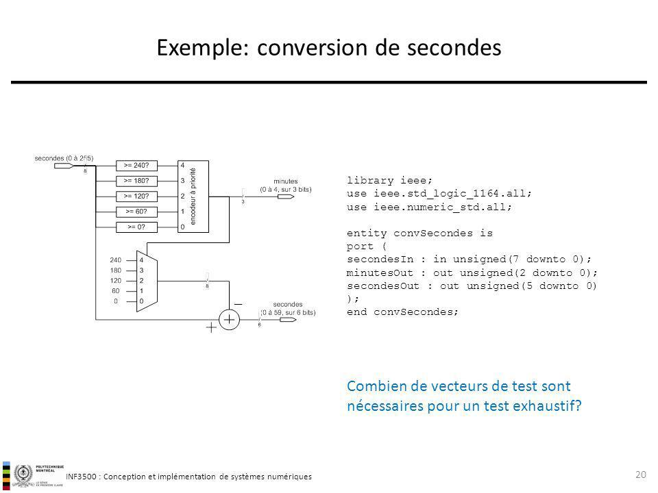 INF3500 : Conception et implémentation de systèmes numériques Exemple: conversion de secondes 20 Combien de vecteurs de test sont nécessaires pour un