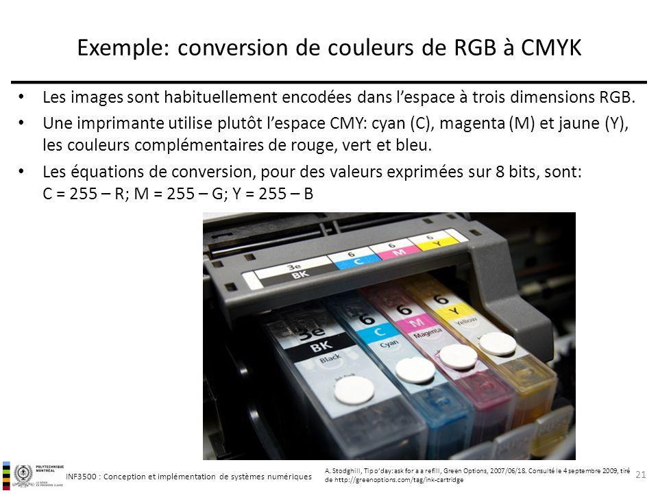 INF3500 : Conception et implémentation de systèmes numériques Exemple: conversion de couleurs de RGB à CMYK Les images sont habituellement encodées da