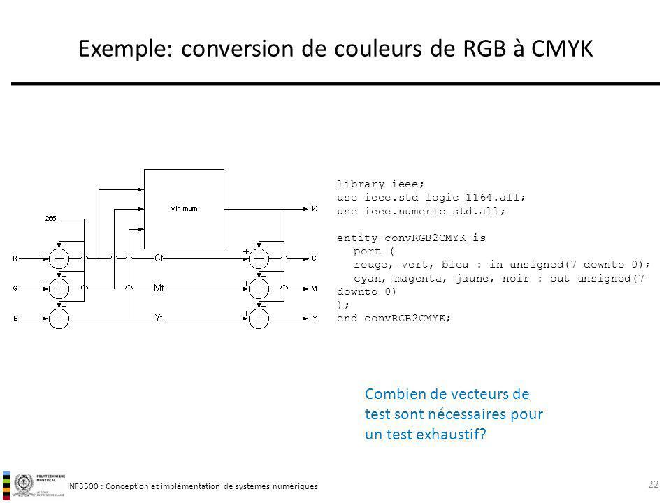 INF3500 : Conception et implémentation de systèmes numériques Exemple: conversion de couleurs de RGB à CMYK 22 Combien de vecteurs de test sont nécess