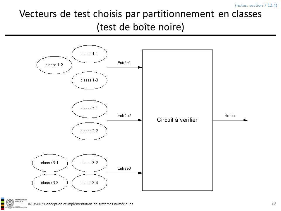 INF3500 : Conception et implémentation de systèmes numériques Vecteurs de test choisis par partitionnement en classes (test de boîte noire) 29 (notes,