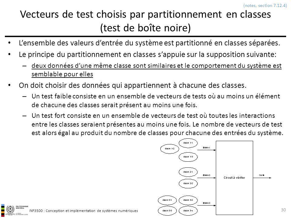 INF3500 : Conception et implémentation de systèmes numériques Vecteurs de test choisis par partitionnement en classes (test de boîte noire) Lensemble