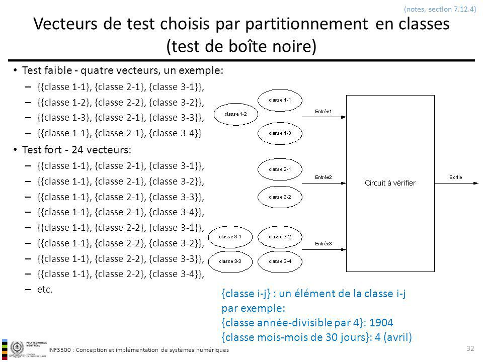 INF3500 : Conception et implémentation de systèmes numériques Test faible - quatre vecteurs, un exemple: – {{classe 1-1}, {classe 2-1}, {classe 3-1}},