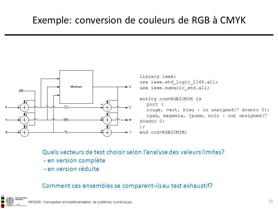 INF3500 : Conception et implémentation de systèmes numériques Exemple: conversion de couleurs de RGB à CMYK 35 Quels vecteurs de test choisir selon la