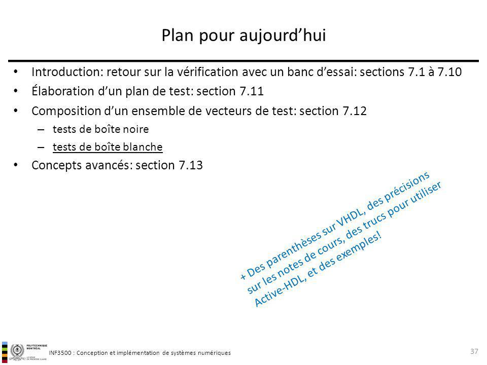 INF3500 : Conception et implémentation de systèmes numériques Plan pour aujourdhui Introduction: retour sur la vérification avec un banc dessai: secti