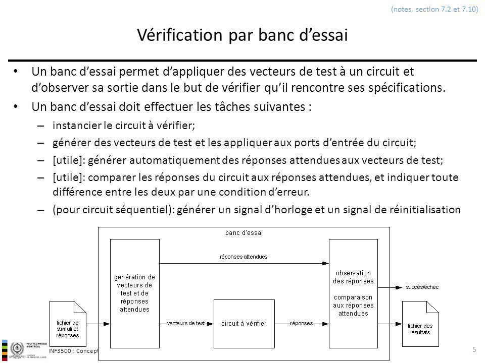 INF3500 : Conception et implémentation de systèmes numériques Vérification par banc dessai Un banc dessai permet dappliquer des vecteurs de test à un