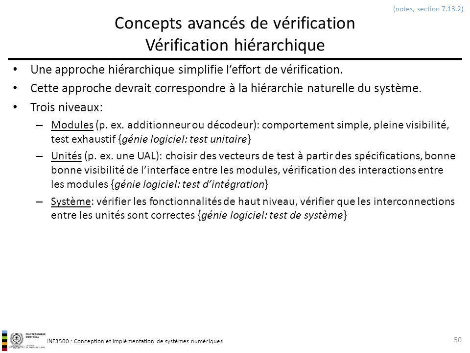 INF3500 : Conception et implémentation de systèmes numériques Concepts avancés de vérification Vérification hiérarchique Une approche hiérarchique sim