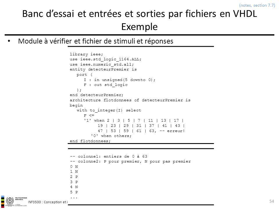 INF3500 : Conception et implémentation de systèmes numériques Banc dessai et entrées et sorties par fichiers en VHDL Exemple Module à vérifier et fich