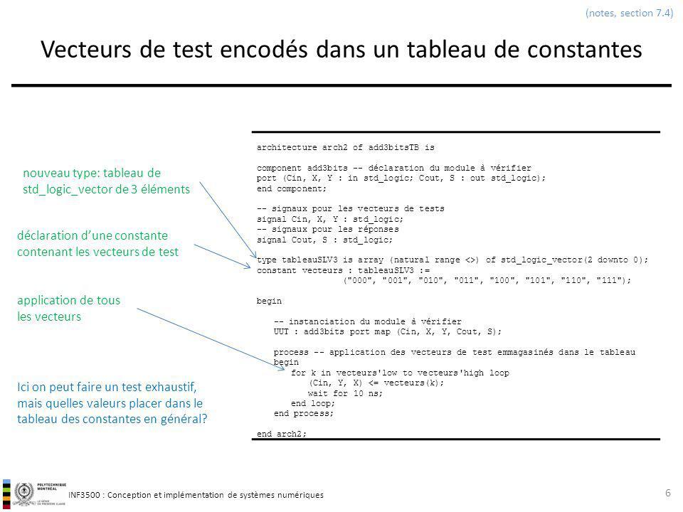 INF3500 : Conception et implémentation de systèmes numériques Plan pour aujourdhui Introduction: retour sur la vérification avec un banc dessai: sections 7.1 à 7.10 Élaboration dun plan de test: section 7.11 Composition dun ensemble de vecteurs de test: section 7.12 – tests de boîte noire – tests de boîte blanche Concepts avancés: section 7.13 37 + Des parenthèses sur VHDL, des précisions sur les notes de cours, des trucs pour utiliser Active-HDL, et des exemples!
