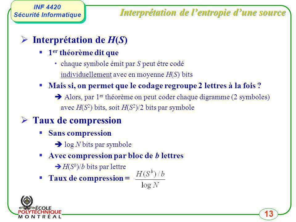 INF 4420 Sécurité Informatique INF 4420 Sécurité Informatique 13 Interprétation de lentropie dune source Interprétation de H(S) 1 er théorème dit que