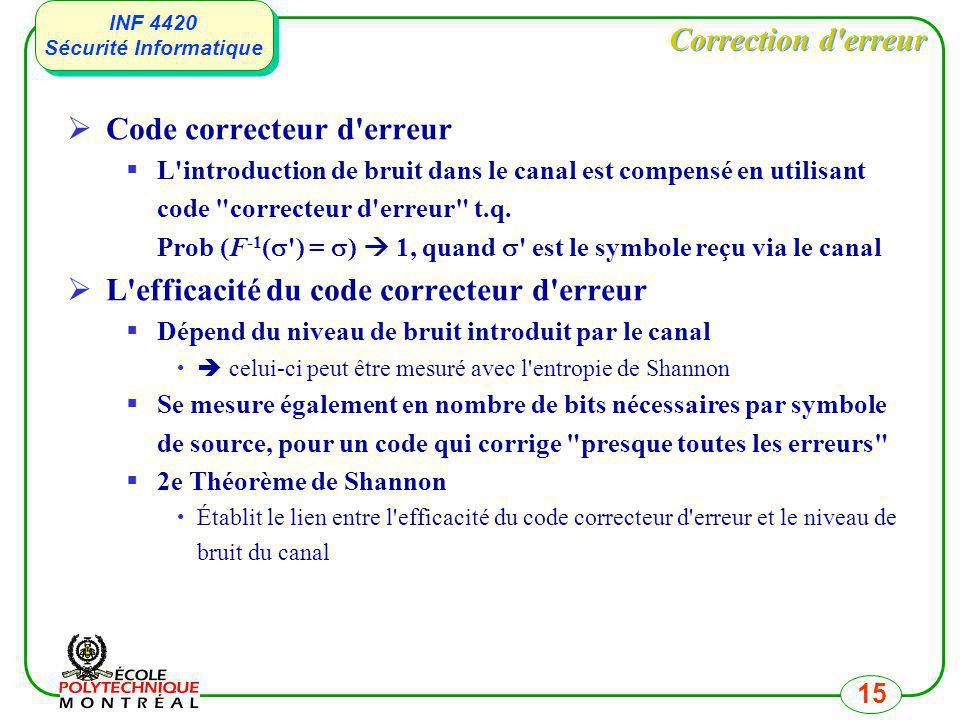 INF 4420 Sécurité Informatique INF 4420 Sécurité Informatique 15 Correction d'erreur Code correcteur d'erreur L'introduction de bruit dans le canal es