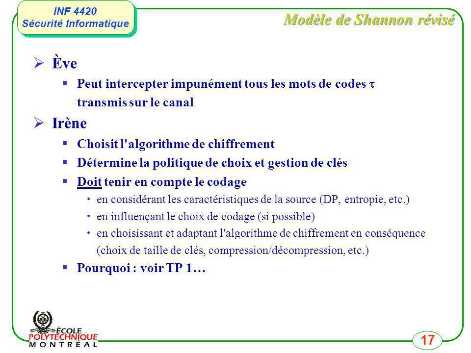 INF 4420 Sécurité Informatique INF 4420 Sécurité Informatique 17 Modèle de Shannon révisé Ève Peut intercepter impunément tous les mots de codes trans