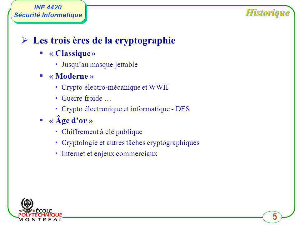 INF 4420 Sécurité Informatique INF 4420 Sécurité Informatique 5 Historique Les trois ères de la cryptographie « Classique » Jusquau masque jettable «