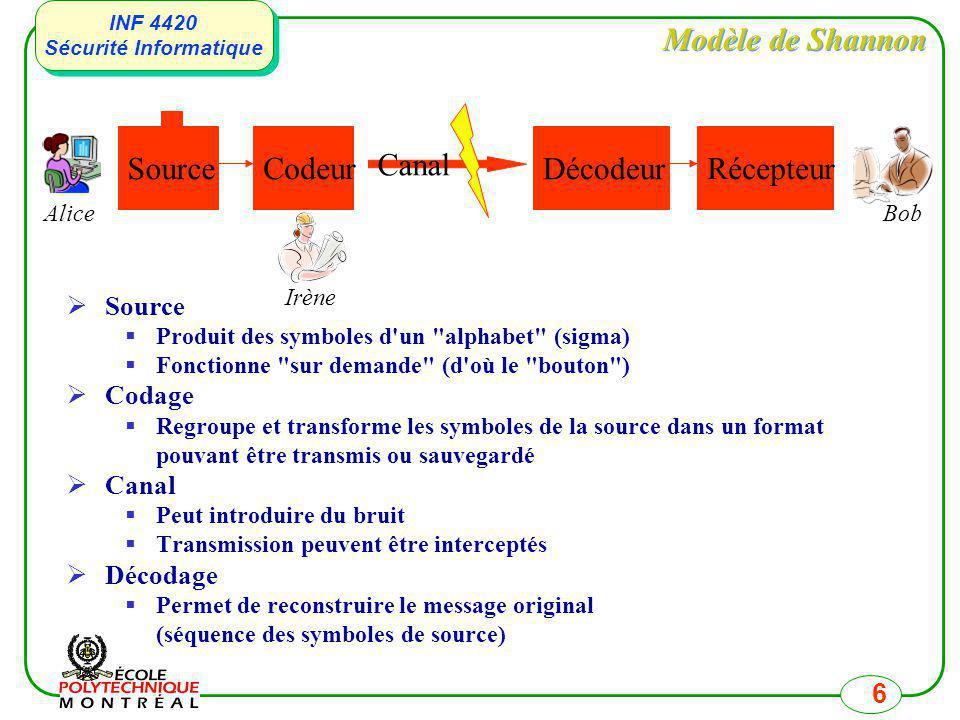 INF 4420 Sécurité Informatique INF 4420 Sécurité Informatique 6 Modèle de Shannon Source Produit des symboles d'un