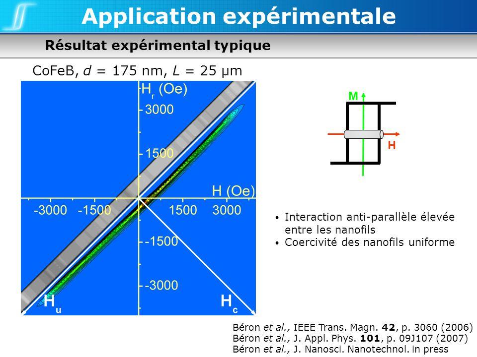 Résultat expérimental typique Application expérimentale Interaction anti-parallèle élevée entre les nanofils Coercivité des nanofils uniforme Béron et