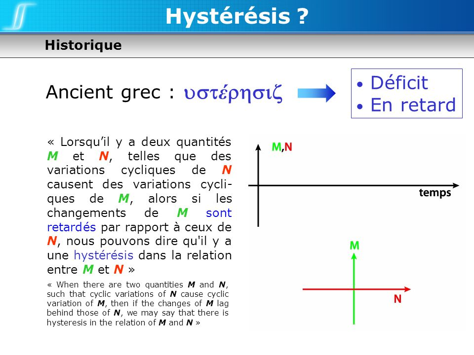 Historique Hystérésis ? Sir James Alfred Ewing (1855-1935) Déficit En retard Ancient grec : έ « When there are two quantities M and N, such that cycli