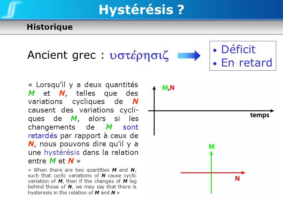 Caractéristiques générales dun cycle dhystérésis Hystérésis .