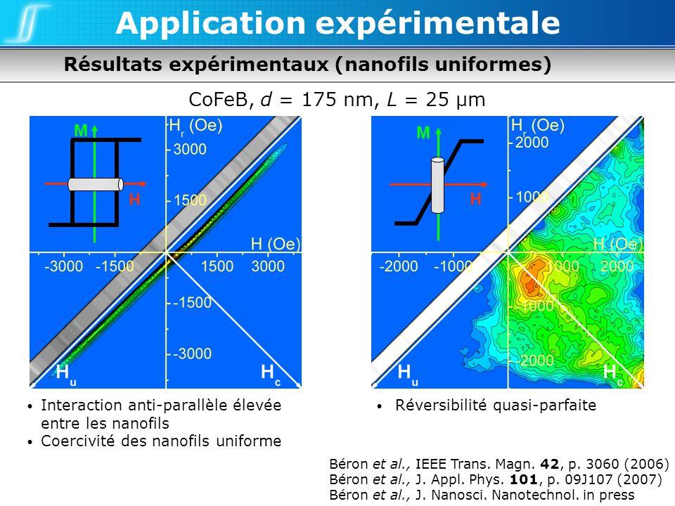 Résultats expérimentaux (nanofils uniformes) Application expérimentale Interaction anti-parallèle élevée entre les nanofils Coercivité des nanofils un
