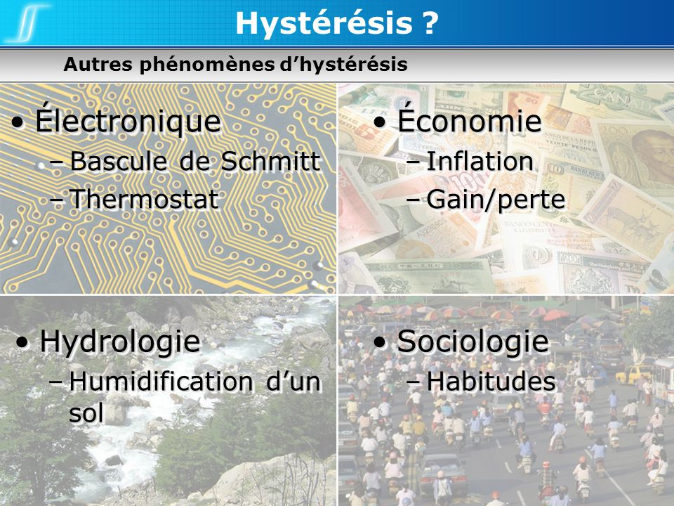 Hystérésis ? HydrologieHydrologie –Humidification dun sol HydrologieHydrologie –Humidification dun sol SociologieSociologie –Habitudes SociologieSocio