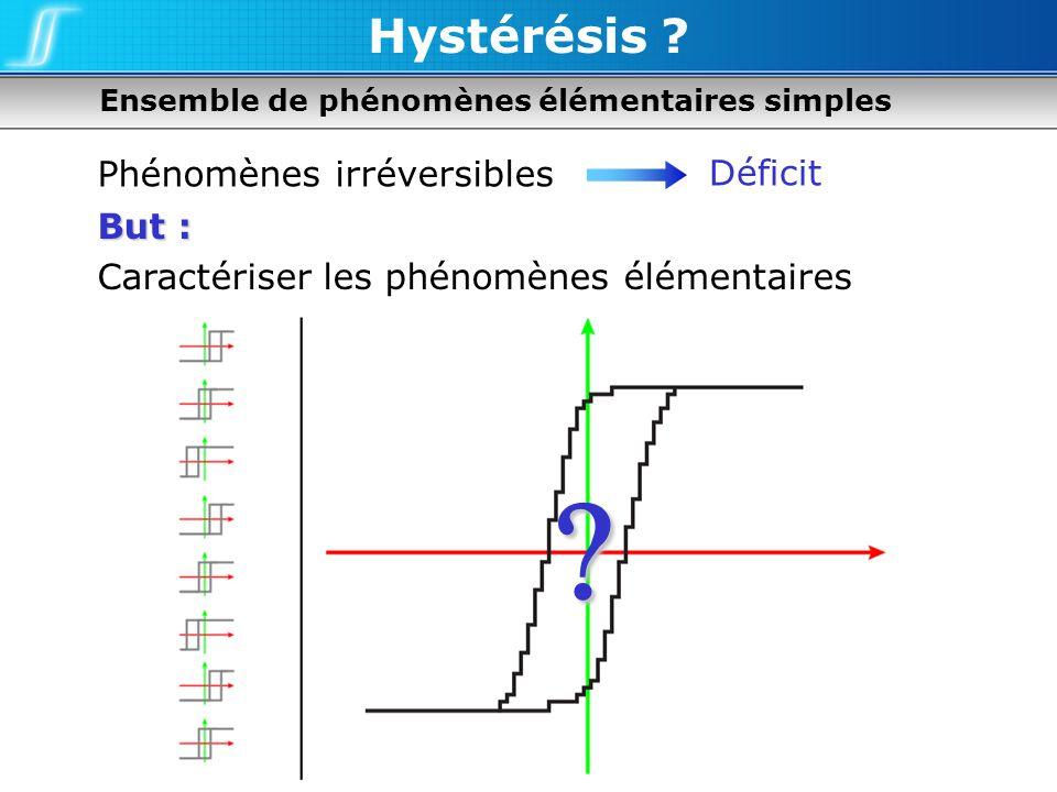 Modèle de Preisach-Krasnoselskii En son coeur mathématique Transformation non-linéaire ENTRÉESORTIE Opérateur : « Hystéron mathématique » 2 états (+ et -) Mémoire locale F.