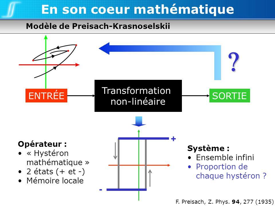 Modèle de Preisach-Krasnoselskii En son coeur mathématique Transformation non-linéaire ENTRÉESORTIE Opérateur : « Hystéron mathématique » 2 états (+ e
