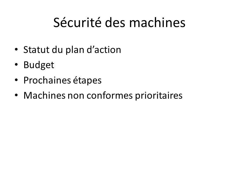 Sécurité des machines Statut du plan daction Budget Prochaines étapes Machines non conformes prioritaires