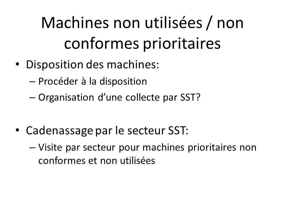 Machines non utilisées / non conformes prioritaires Disposition des machines: – Procéder à la disposition – Organisation dune collecte par SST.