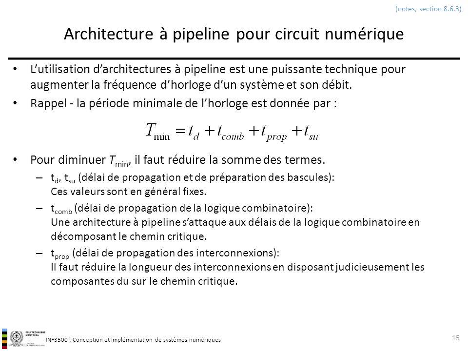 INF3500 : Conception et implémentation de systèmes numériques Architecture à pipeline pour circuit numérique Lutilisation darchitectures à pipeline es