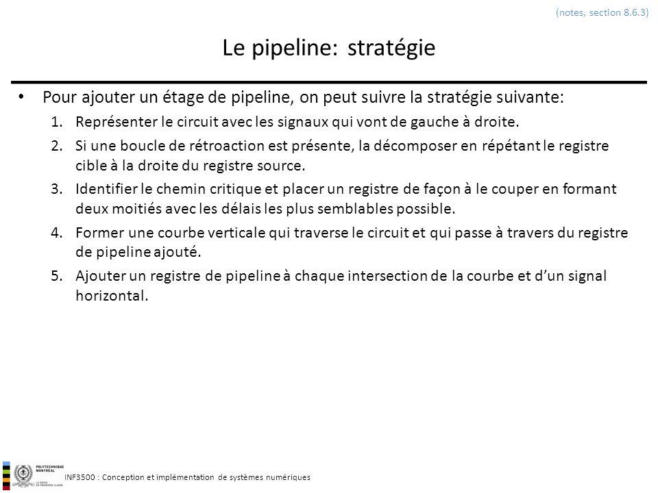 INF3500 : Conception et implémentation de systèmes numériques Le pipeline: stratégie Pour ajouter un étage de pipeline, on peut suivre la stratégie su