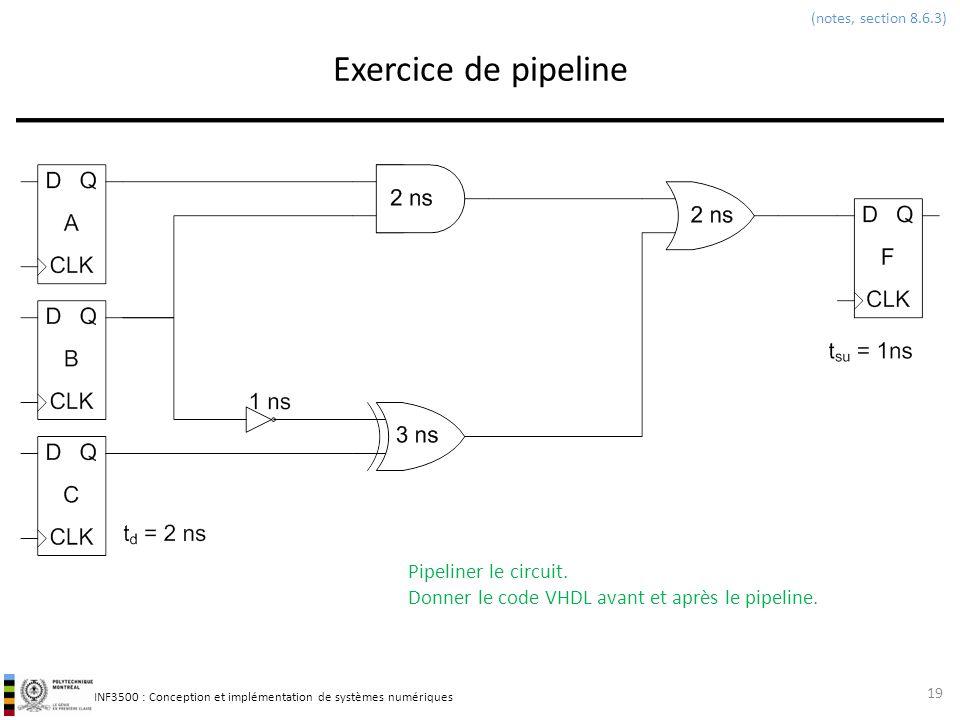 INF3500 : Conception et implémentation de systèmes numériques Exercice de pipeline 19 (notes, section 8.6.3) Pipeliner le circuit. Donner le code VHDL