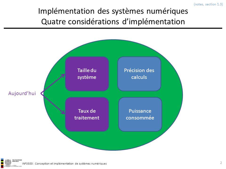 INF3500 : Conception et implémentation de systèmes numériques Implémentation des systèmes numériques Quatre considérations dimplémentation 2 Précision